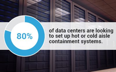 Pros And Cons: Hot vs. Cold Aisle Containment