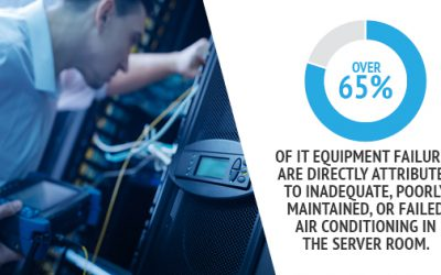 New To The IT Industry? Here's A Quick FAQ About Server Racks To Help You Get Started