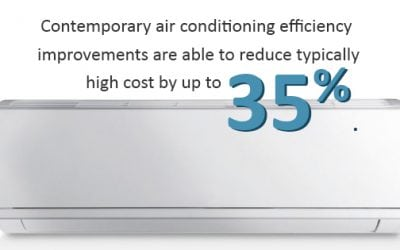 Why It's More Important Than Ever To Have Energy Efficient Containment