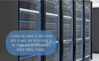 The Importance of Data Center Products